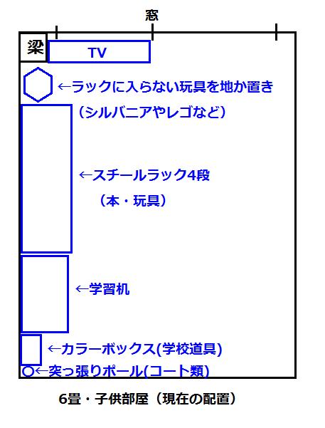 kodomo-heya-haichi-1